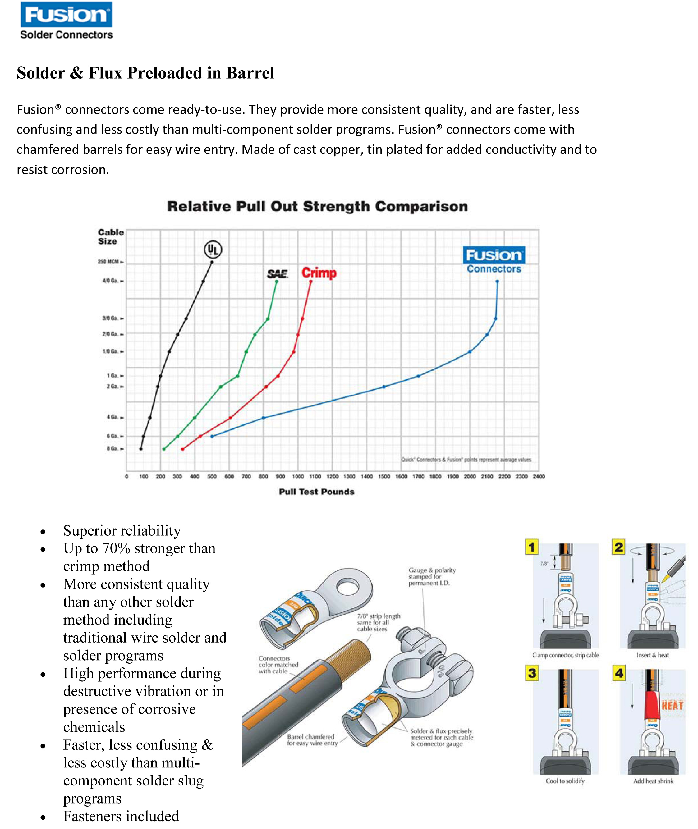 Fusion Straight Solder Battery Terminal Clamps Theelectricaldepot Marine Wiring Harness Dimensions Drawing